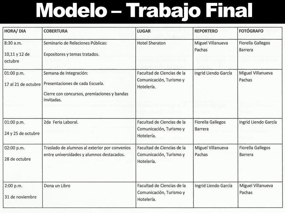Modelo – Trabajo Final