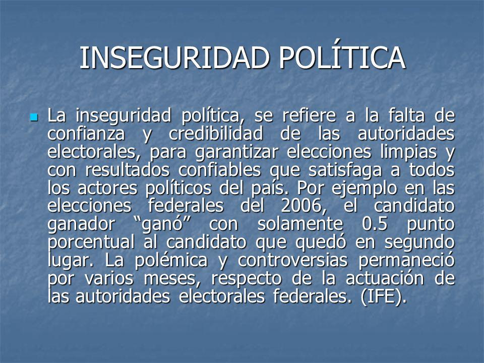 INSEGURIDAD POLÍTICA