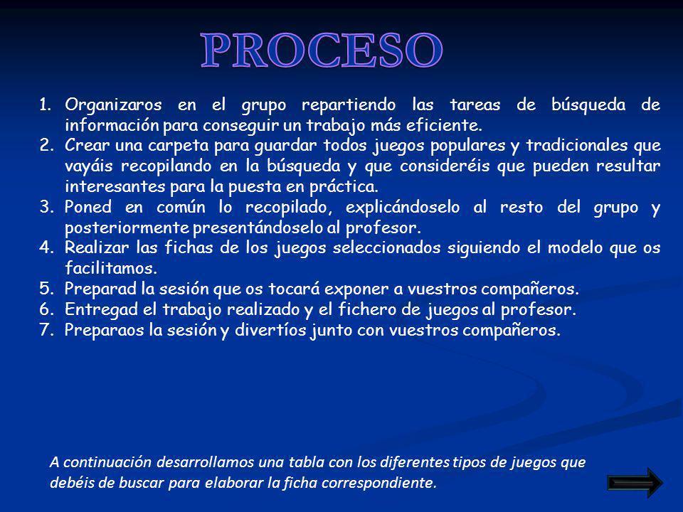 PROCESO Organizaros en el grupo repartiendo las tareas de búsqueda de información para conseguir un trabajo más eficiente.