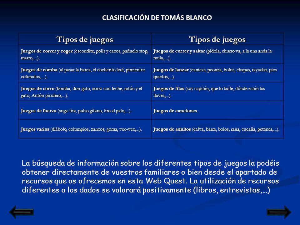 CLASIFICACIÓN DE TOMÁS BLANCO