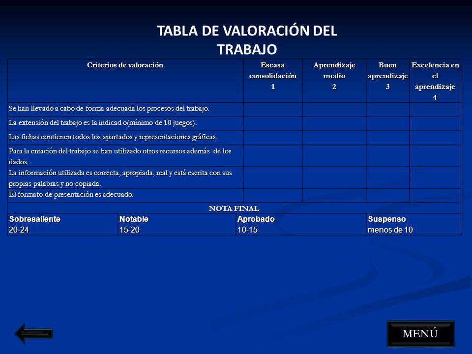 TABLA DE VALORACIÓN DEL TRABAJO Criterios de valoración