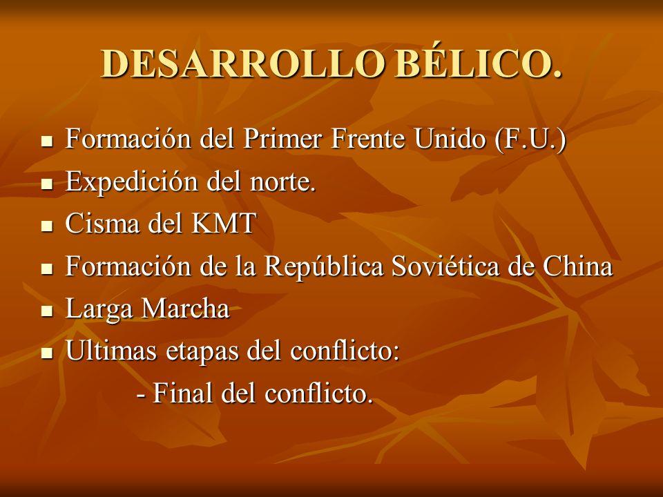 DESARROLLO BÉLICO. Formación del Primer Frente Unido (F.U.)