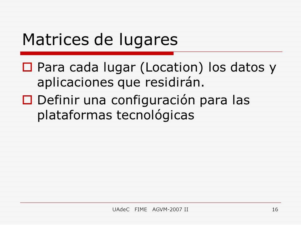 Matrices de lugares Para cada lugar (Location) los datos y aplicaciones que residirán. Definir una configuración para las plataformas tecnológicas.
