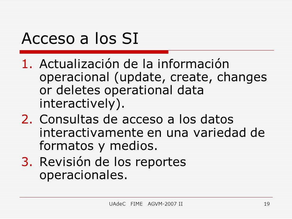 Acceso a los SI Actualización de la información operacional (update, create, changes or deletes operational data interactively).