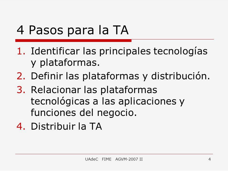 4 Pasos para la TA Identificar las principales tecnologías y plataformas. Definir las plataformas y distribución.