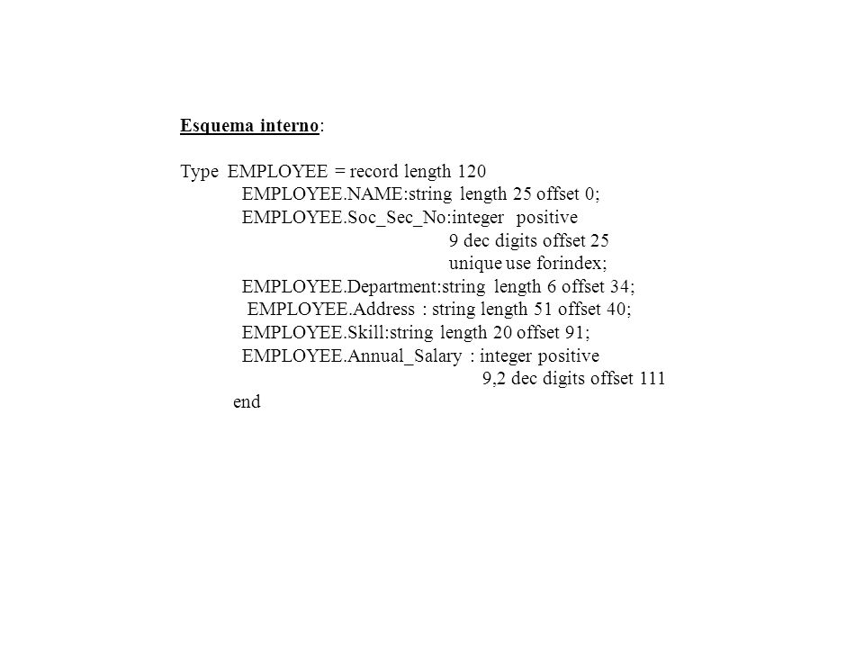 Esquema interno: Type EMPLOYEE = record length 120. EMPLOYEE.NAME:string length 25 offset 0; EMPLOYEE.Soc_Sec_No:integer positive.