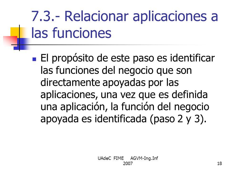 7.3.- Relacionar aplicaciones a las funciones