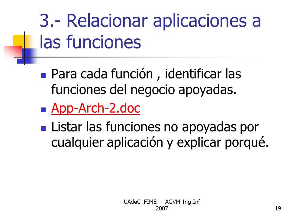 3.- Relacionar aplicaciones a las funciones
