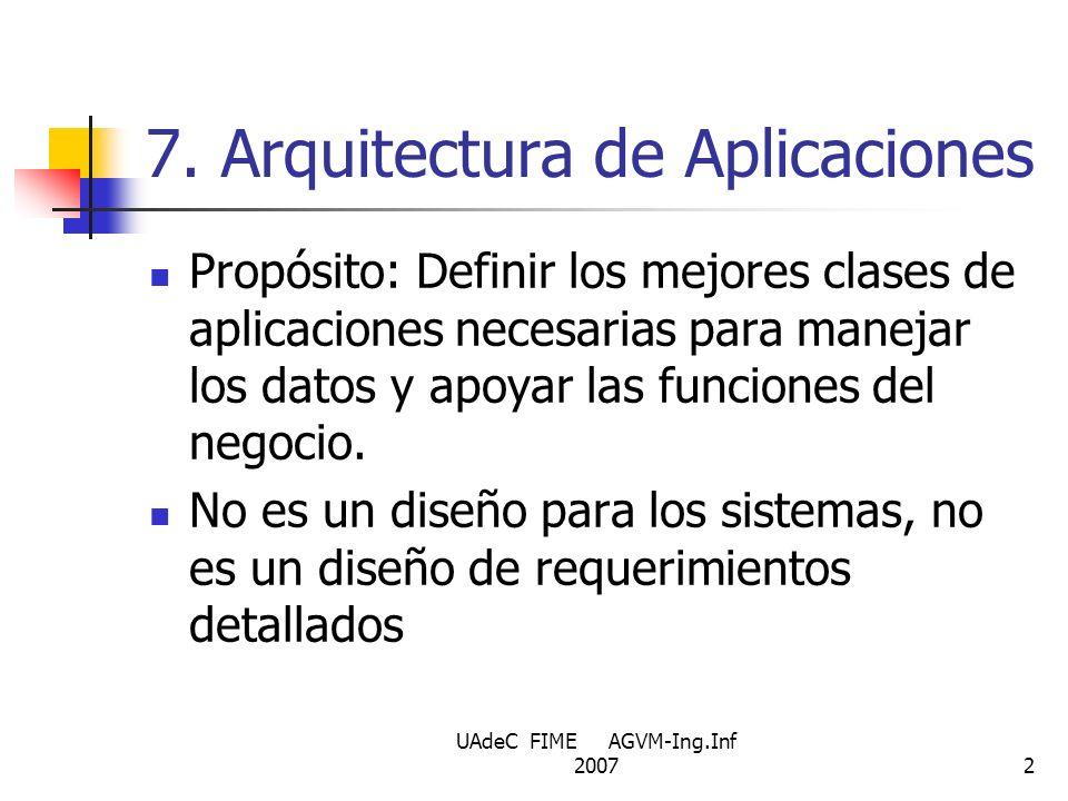 7. Arquitectura de Aplicaciones