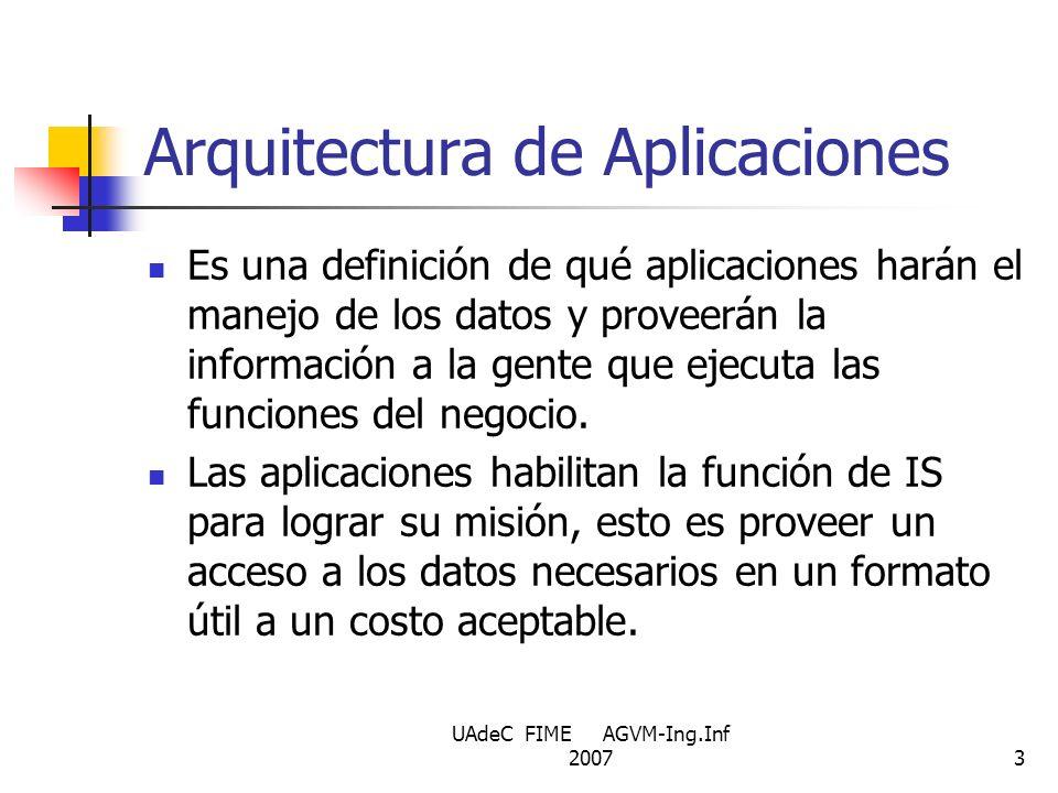 Arquitectura de Aplicaciones