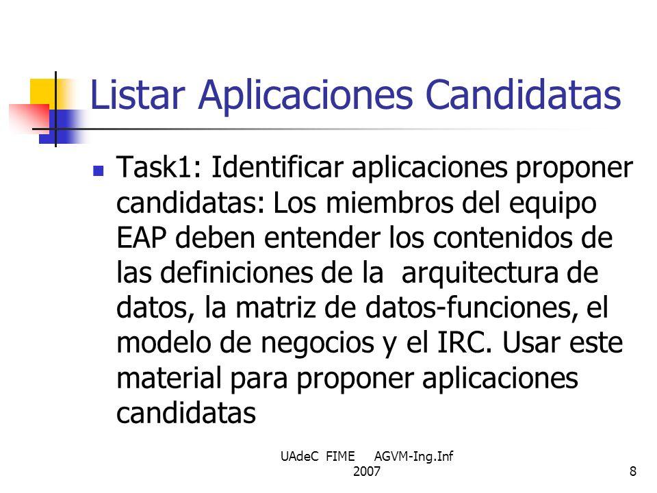 Listar Aplicaciones Candidatas