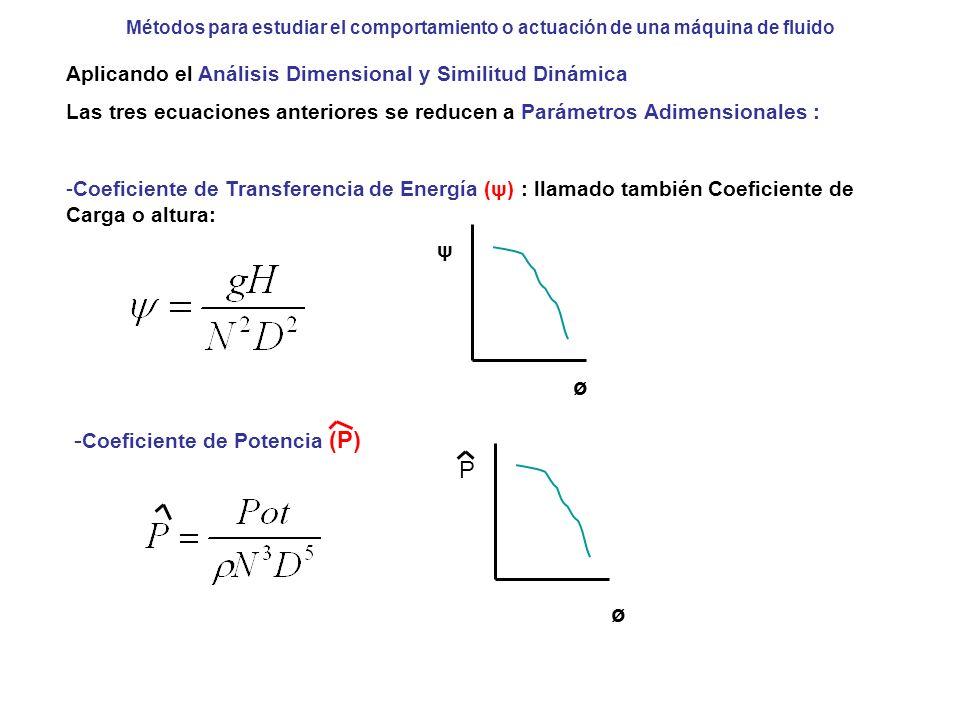-Coeficiente de Potencia (P) P