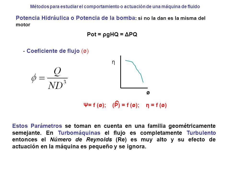 Ψ= f (ø); (P) = f (ø); η = f (ø)