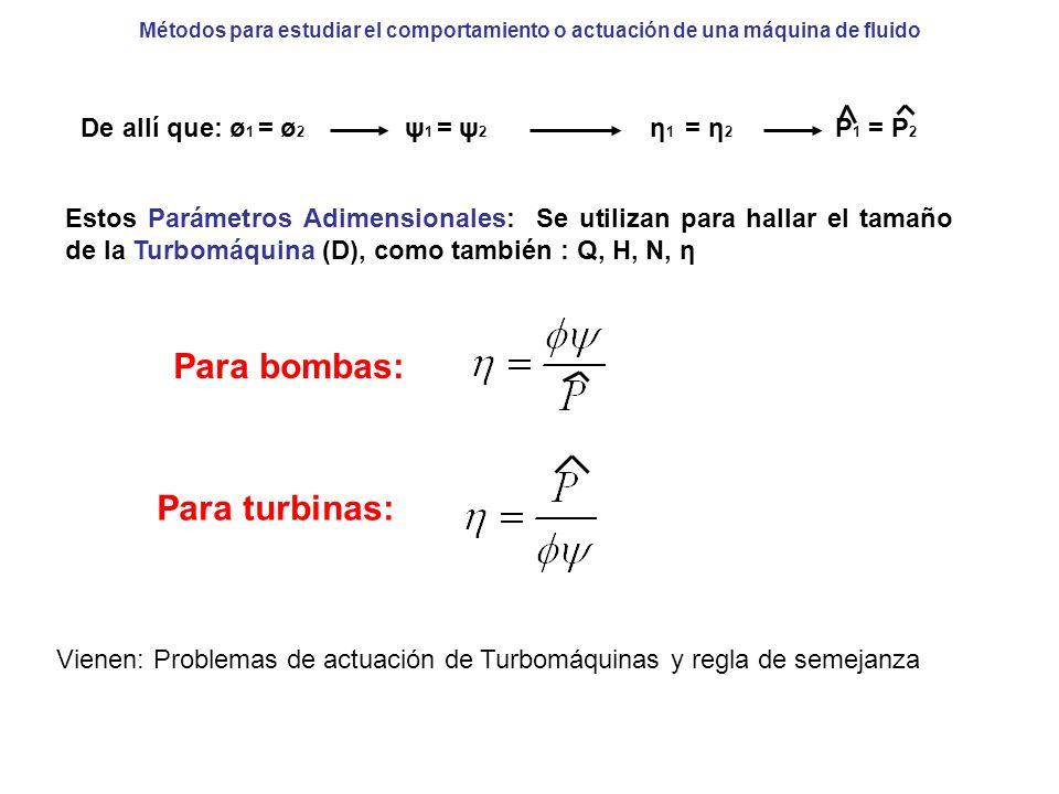 Para bombas: Para turbinas: