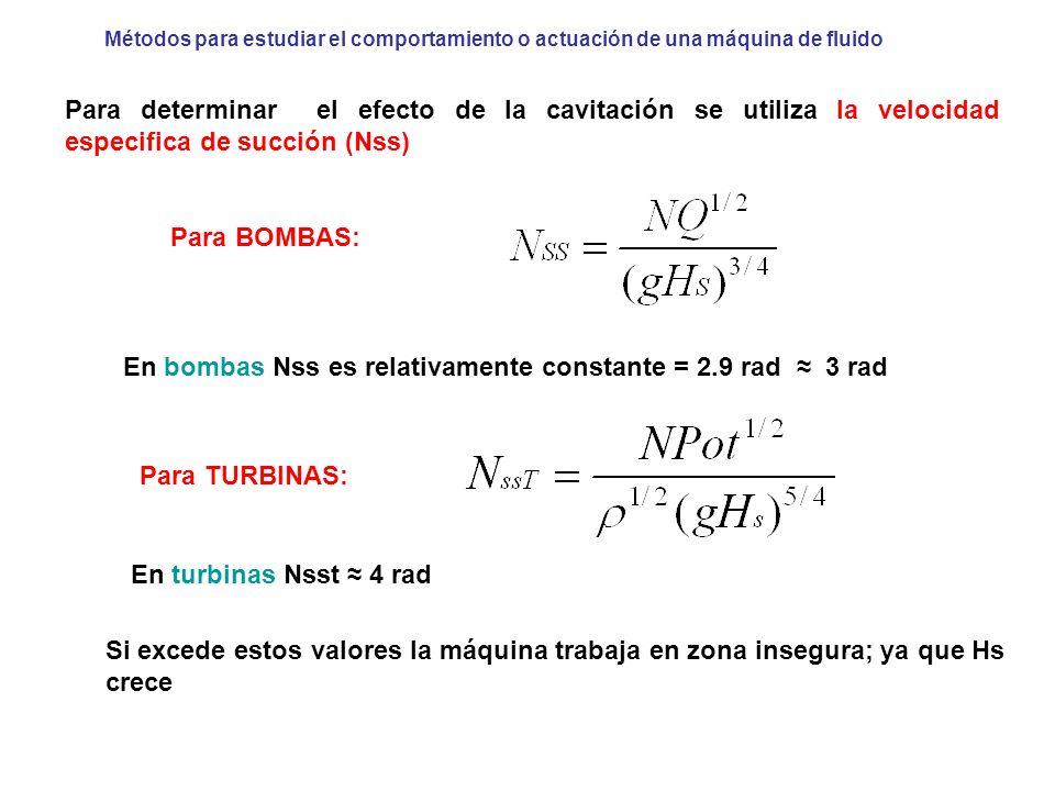 En bombas Nss es relativamente constante = 2.9 rad ≈ 3 rad