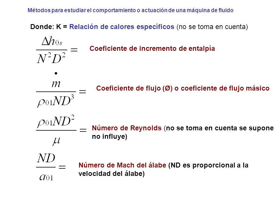 Donde: K = Relación de calores específicos (no se toma en cuenta)