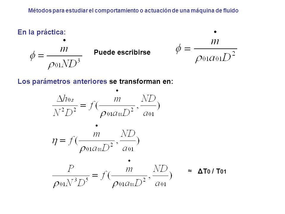 Los parámetros anteriores se transforman en: