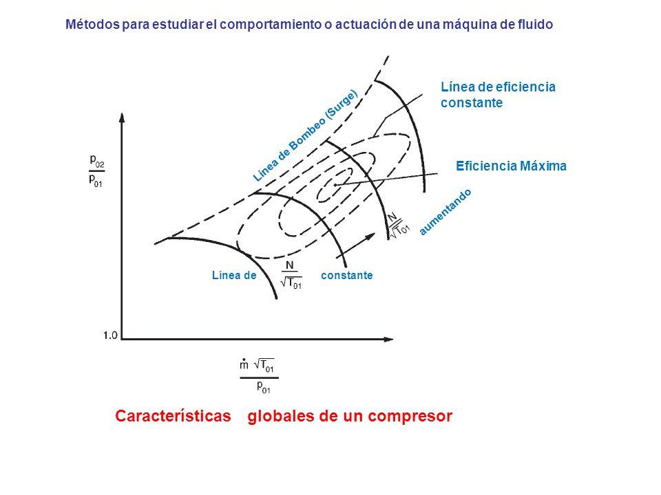 Características globales de un compresor