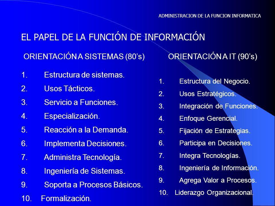 EL PAPEL DE LA FUNCIÓN DE INFORMACIÓN