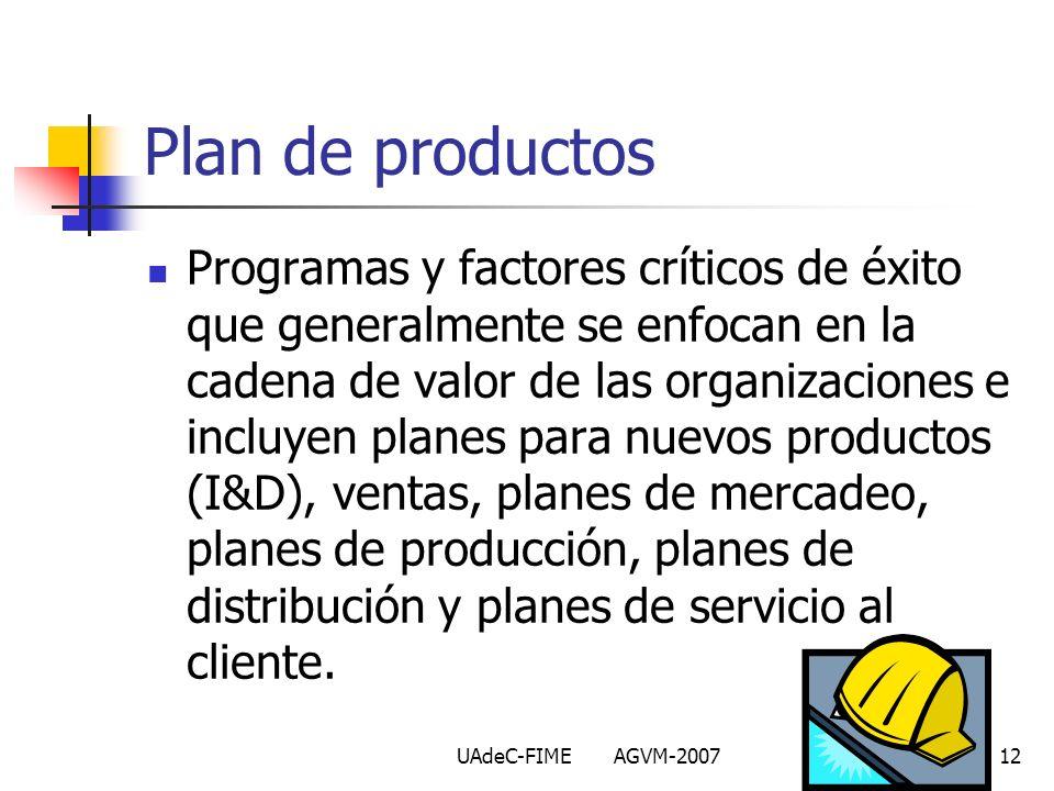 Plan de productos