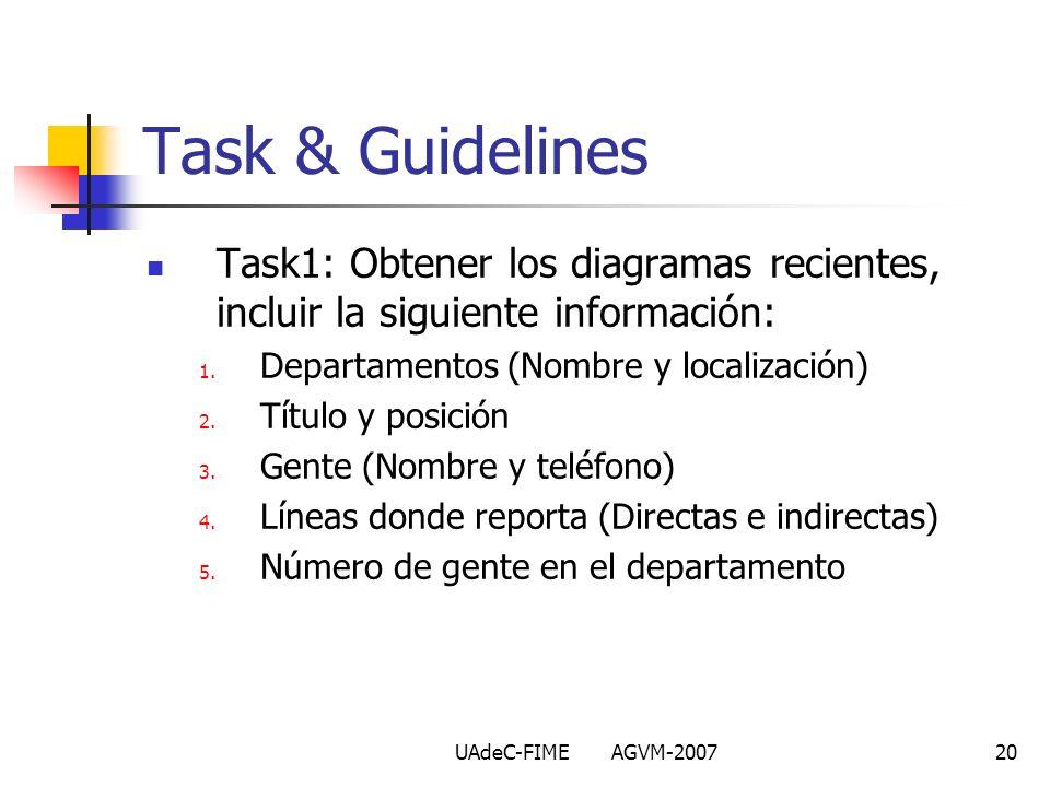 Task & Guidelines Task1: Obtener los diagramas recientes, incluir la siguiente información: Departamentos (Nombre y localización)