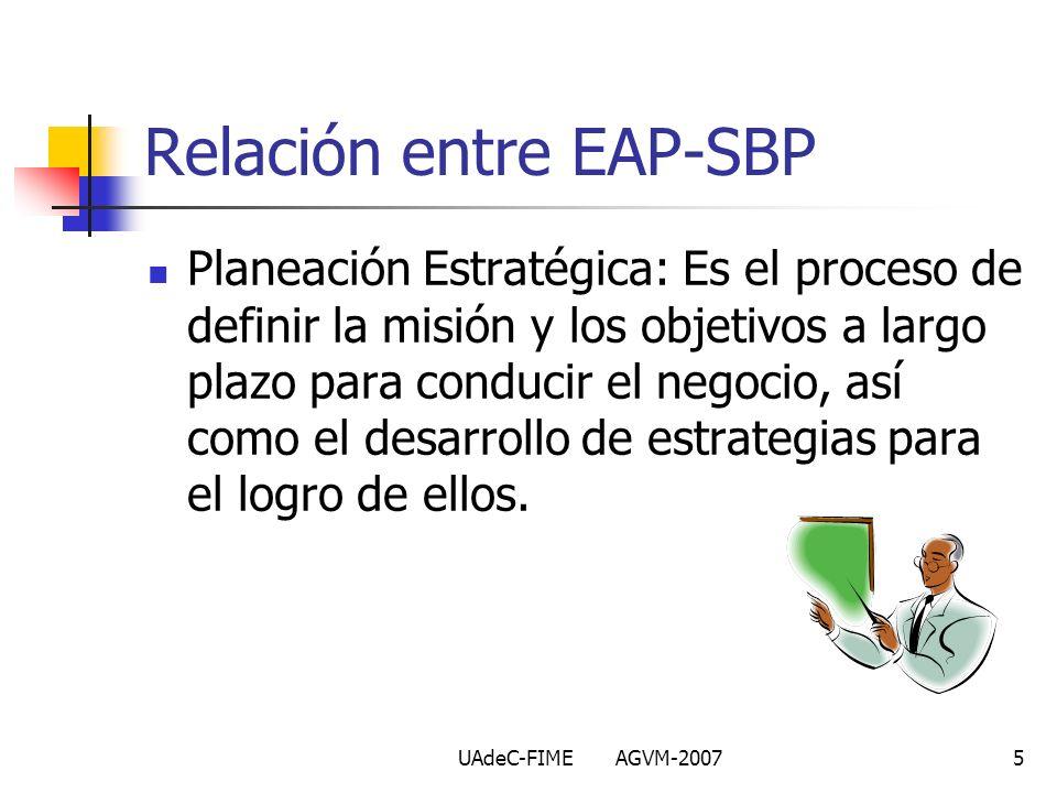 Relación entre EAP-SBP