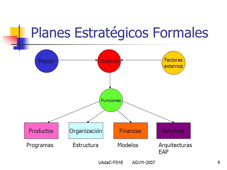 Planes Estratégicos Formales