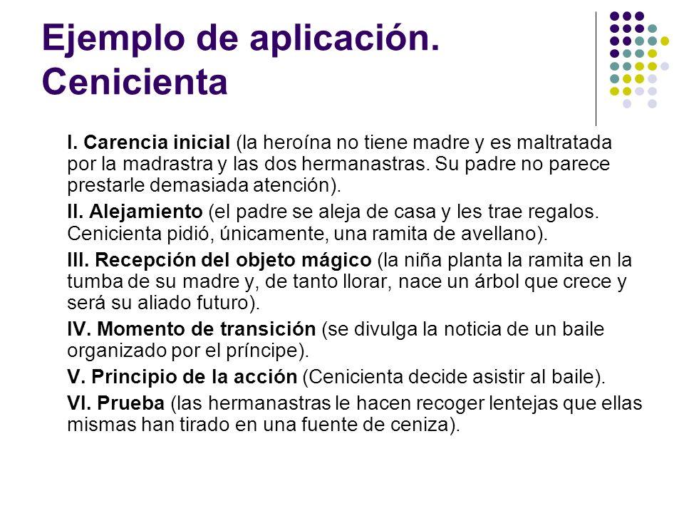 Ejemplo de aplicación. Cenicienta