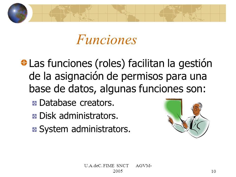 Funciones Las funciones (roles) facilitan la gestión de la asignación de permisos para una base de datos, algunas funciones son: