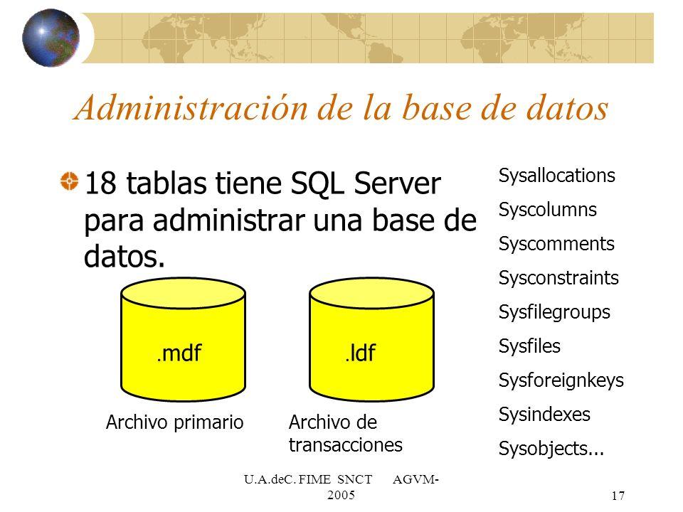 Administración de la base de datos