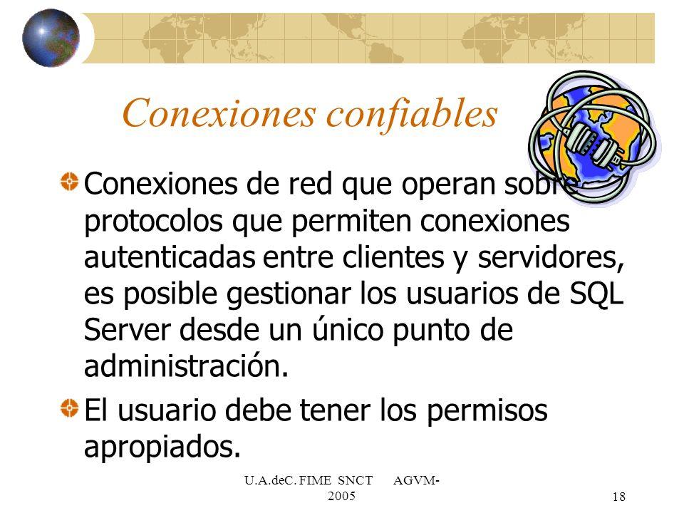 Conexiones confiables