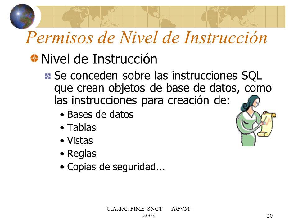 Permisos de Nivel de Instrucción