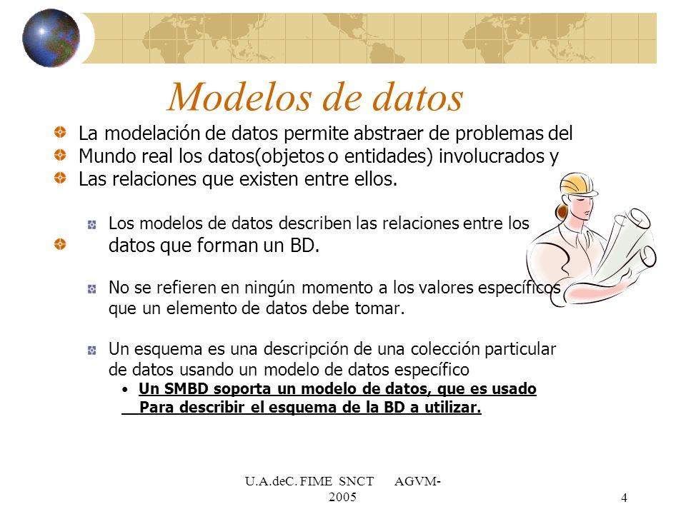 Modelos de datos La modelación de datos permite abstraer de problemas del. Mundo real los datos(objetos o entidades) involucrados y.