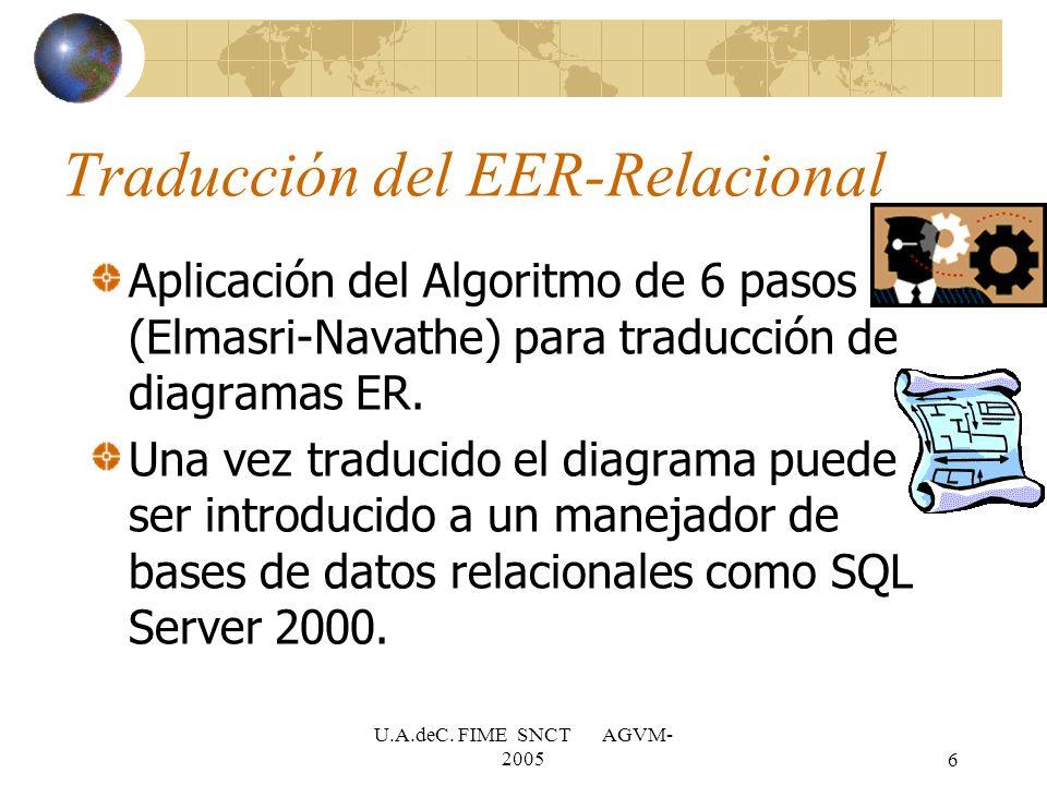 Traducción del EER-Relacional