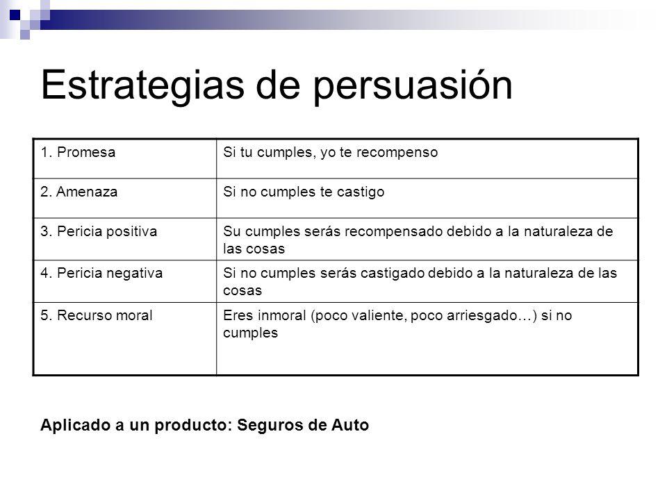 Estrategias de persuasión