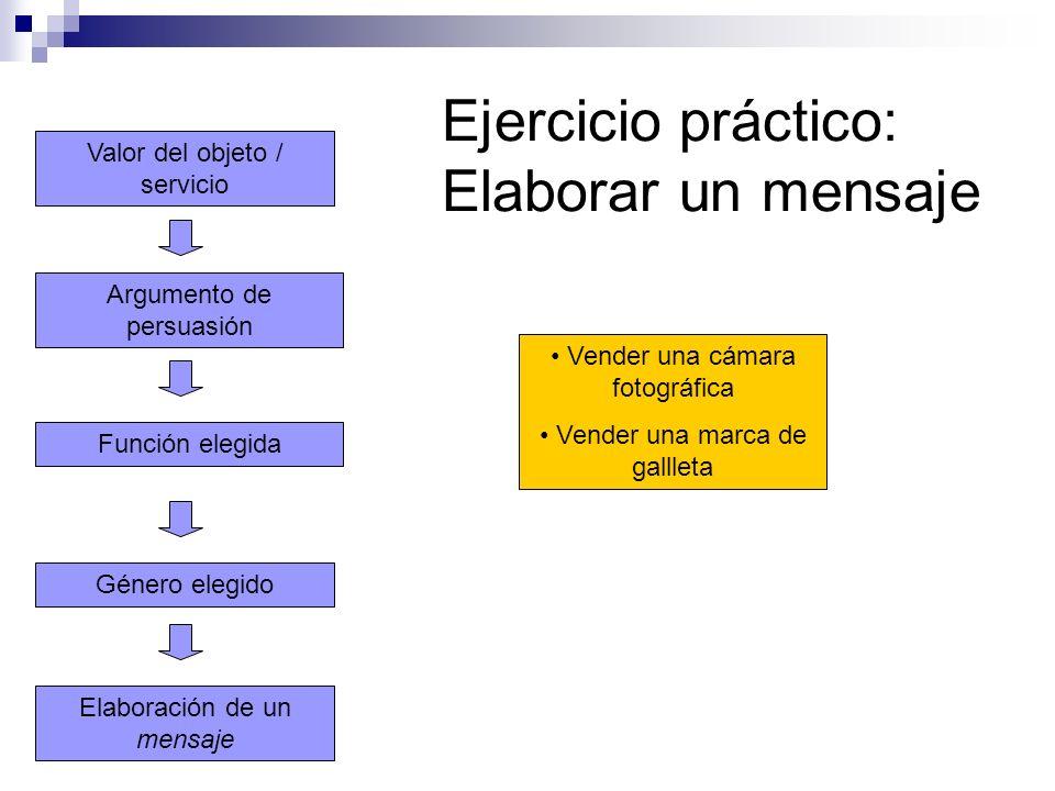 Ejercicio práctico: Elaborar un mensaje