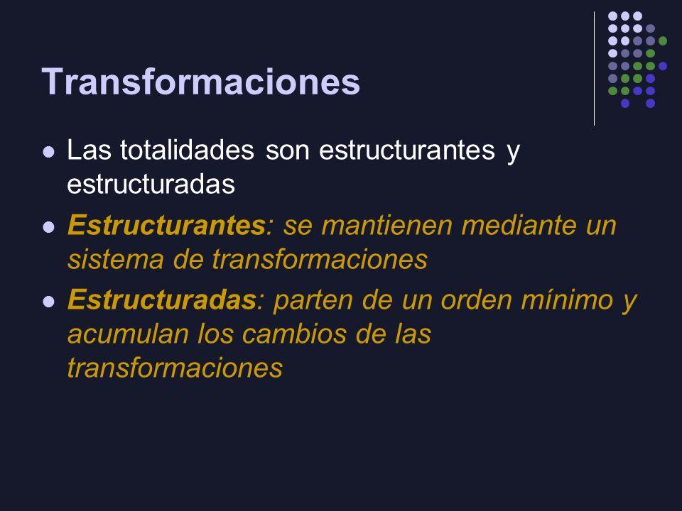 Transformaciones Las totalidades son estructurantes y estructuradas