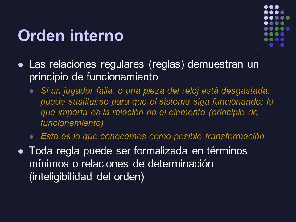 Orden interno Las relaciones regulares (reglas) demuestran un principio de funcionamiento.