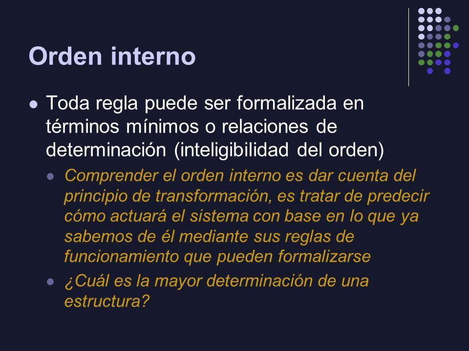 Orden interno Toda regla puede ser formalizada en términos mínimos o relaciones de determinación (inteligibilidad del orden)