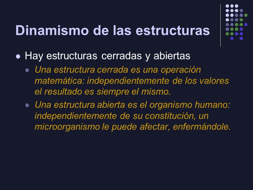 Dinamismo de las estructuras