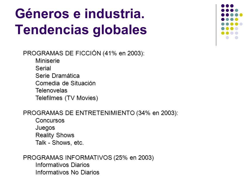 Géneros e industria. Tendencias globales