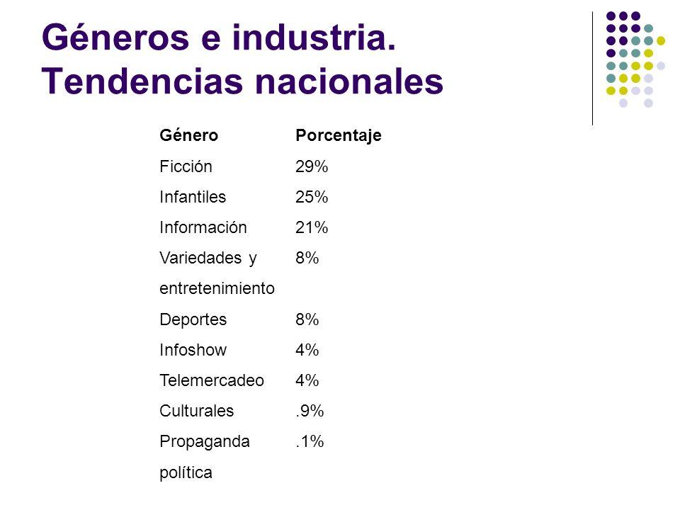 Géneros e industria. Tendencias nacionales