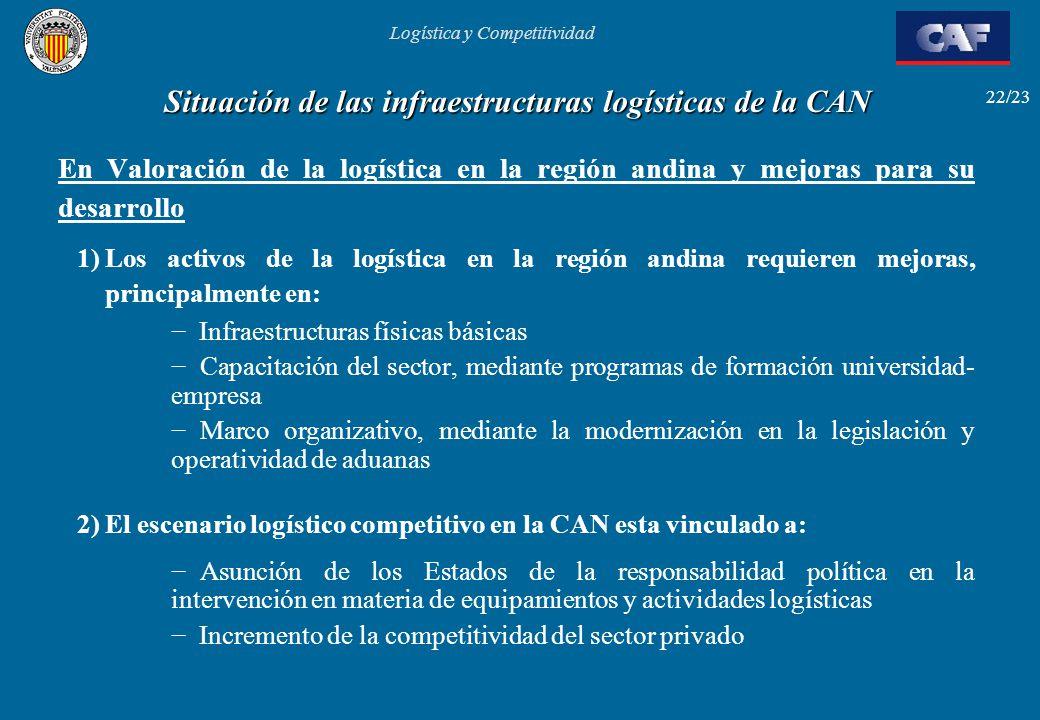 Situación de las infraestructuras logísticas de la CAN