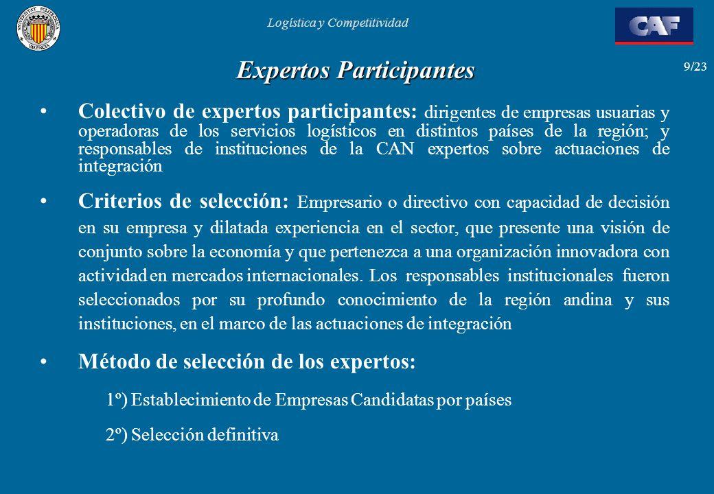 Expertos Participantes