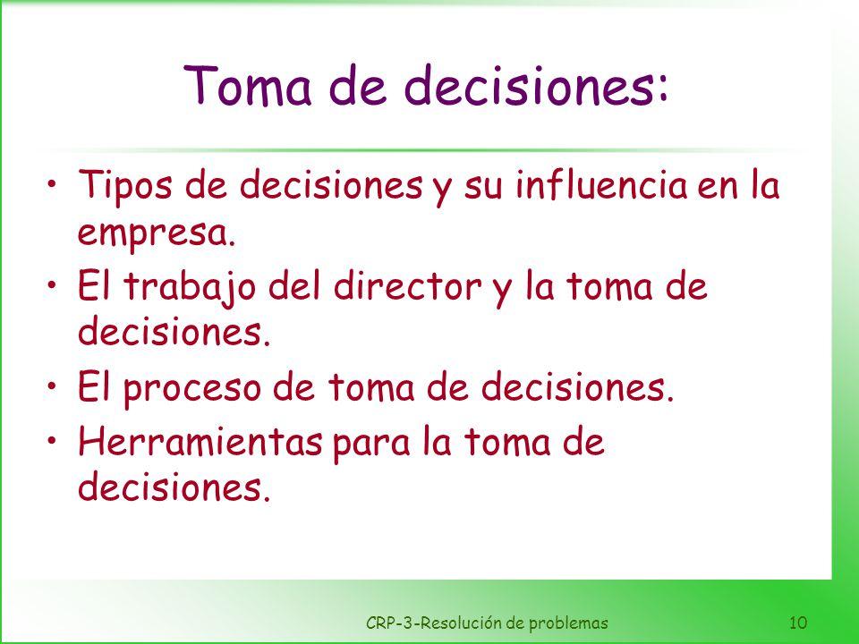 Tipos de decisiones y su influencia en la empresa.