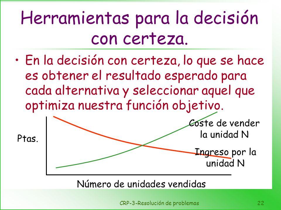 Criterios de decisión en incertidumbre.