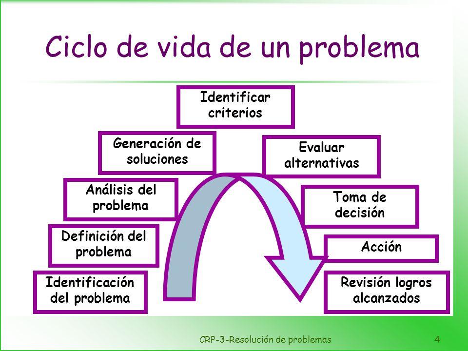 Definición del problema.