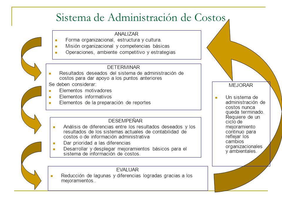 Sistema de Administración de Costos