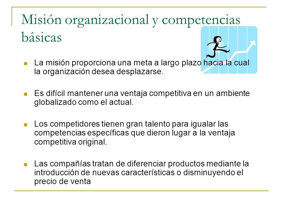 Misión organizacional y competencias básicas
