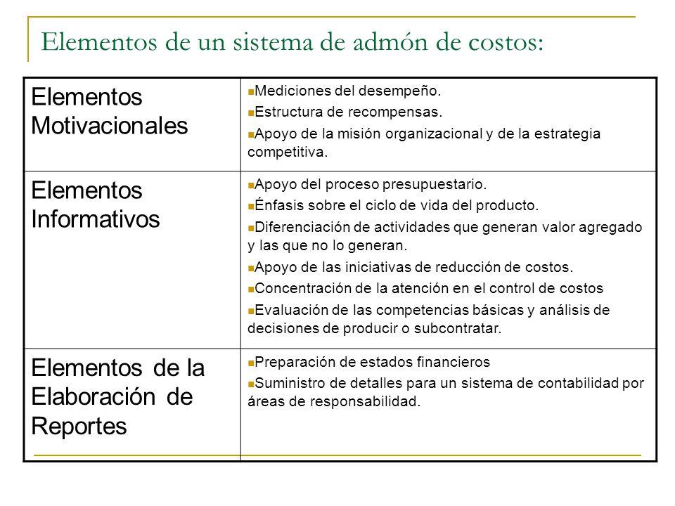 Elementos de un sistema de admón de costos: